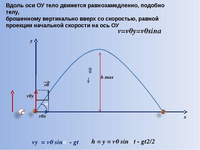 h max v0y v0x v0 Вдоль оси ОУ тело движется равнозамедленно, подобно телу, б...
