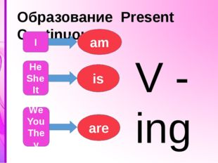 Образование Present Continuous I He She It We You They am is are V - ing