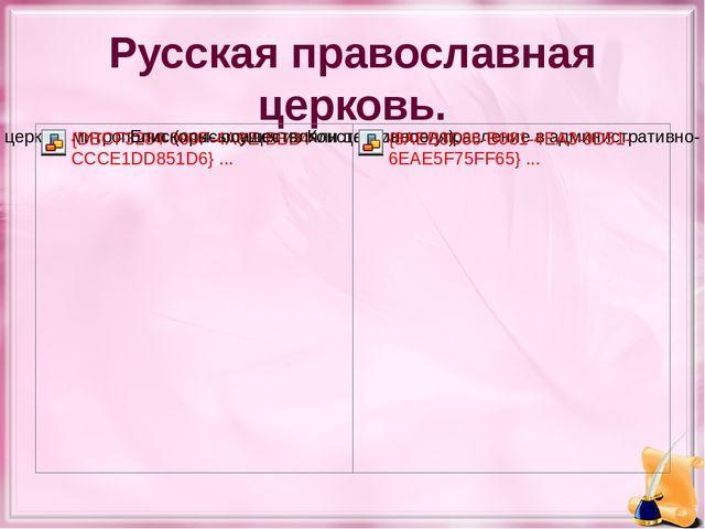 Русская православная церковь.