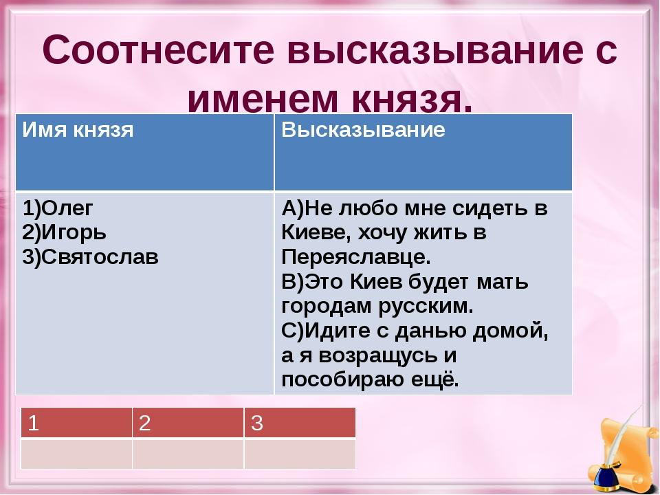 Соотнесите высказывание с именем князя. Имякнязя Высказывание 1)Олег 2)Игорь...