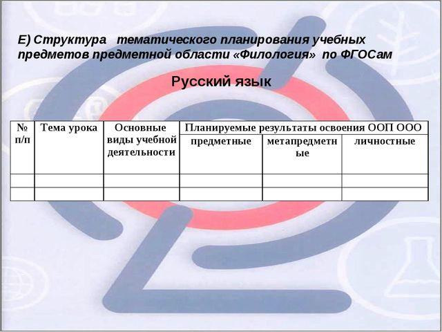 Е) Структура тематического планирования учебных предметов предметной области...