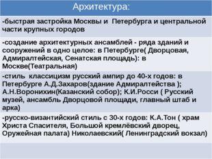 а Архитектура: -быстраязастройка Москвы и Петербурга и центральной части круп