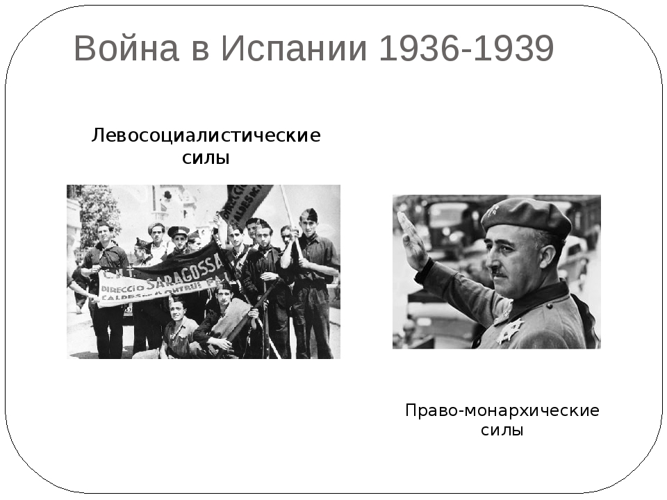 Война в Испании 1936-1939 Левосоциалистические силы Право-монархические силы