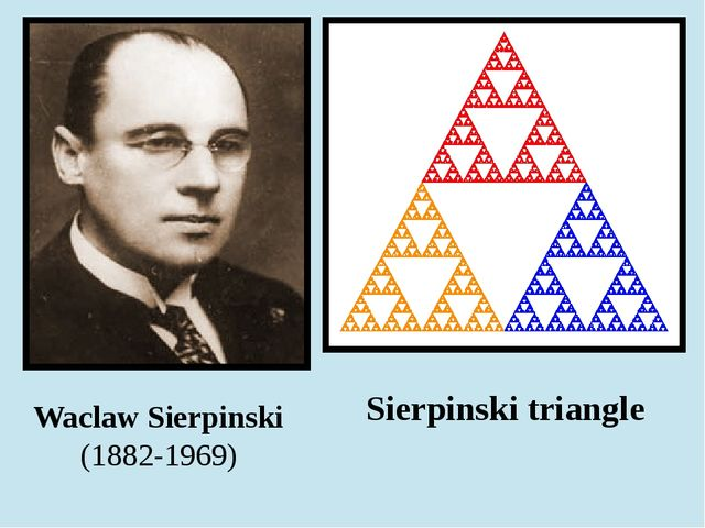 Waclaw Sierpinski (1882-1969) Sierpinski triangle