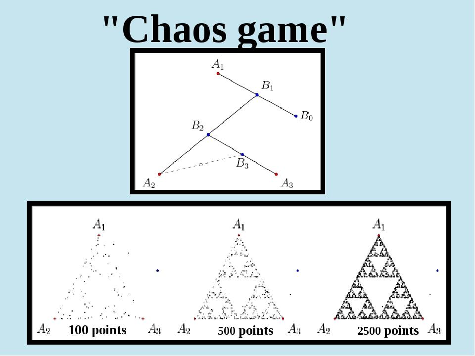 """Chaos game"""