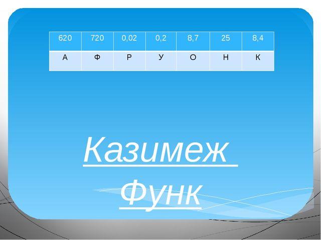 Казимеж Функ 620 720 0,02 0,2 8,7 25 8,4 А Ф Р У О Н К