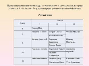 Прошли предметные олимпиады по математике и русскому языку среди учеников 1 -