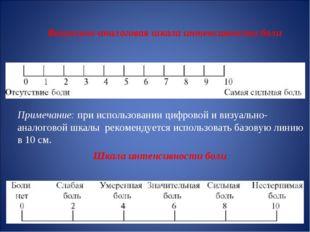 Визуально-аналоговая шкала интенсивности боли Примечание: при использовании ц