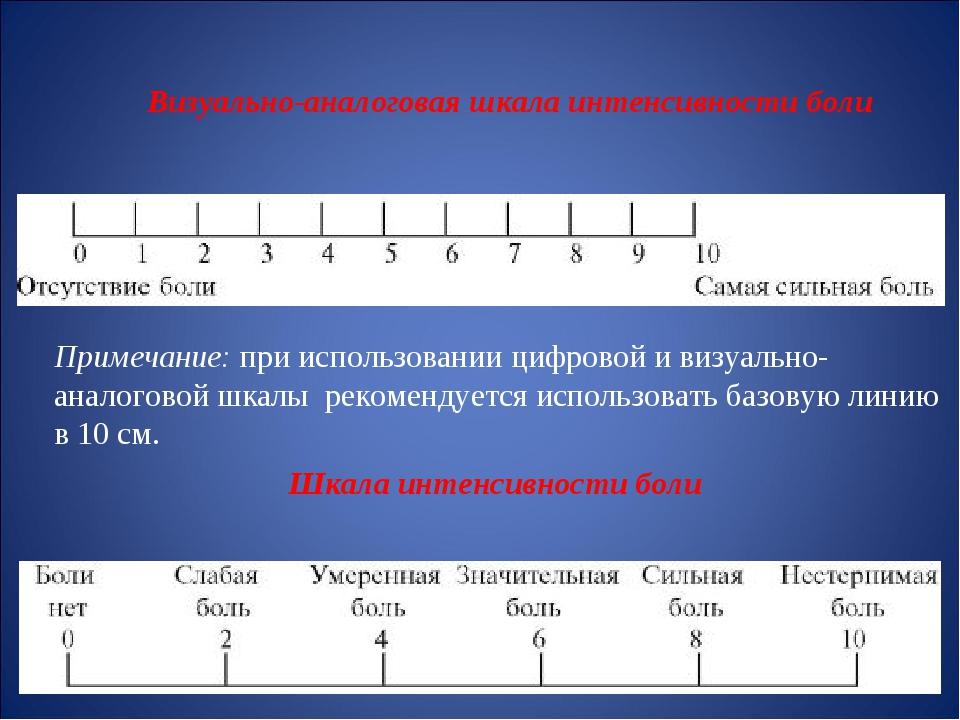 Визуально-аналоговая шкала интенсивности боли Примечание: при использовании ц...
