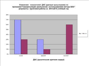 Динамика показателей уровня здоровья по таблице «оценка здоровья в баллах по