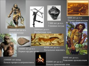 2500000 лет назад Начало процесса антропогенеза 450000 лет до н.э. Начало при