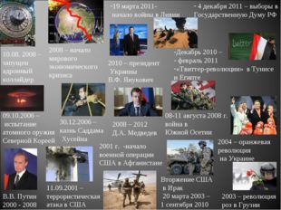 2004 – оранжевая революция на Украине 30.12.2006 – казнь Саддама Хусейна 09.1