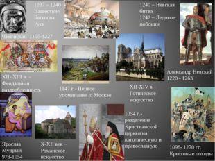 - 1270 гг. Крестовые походы 1054 г.- разделение Христианской церкви на католи