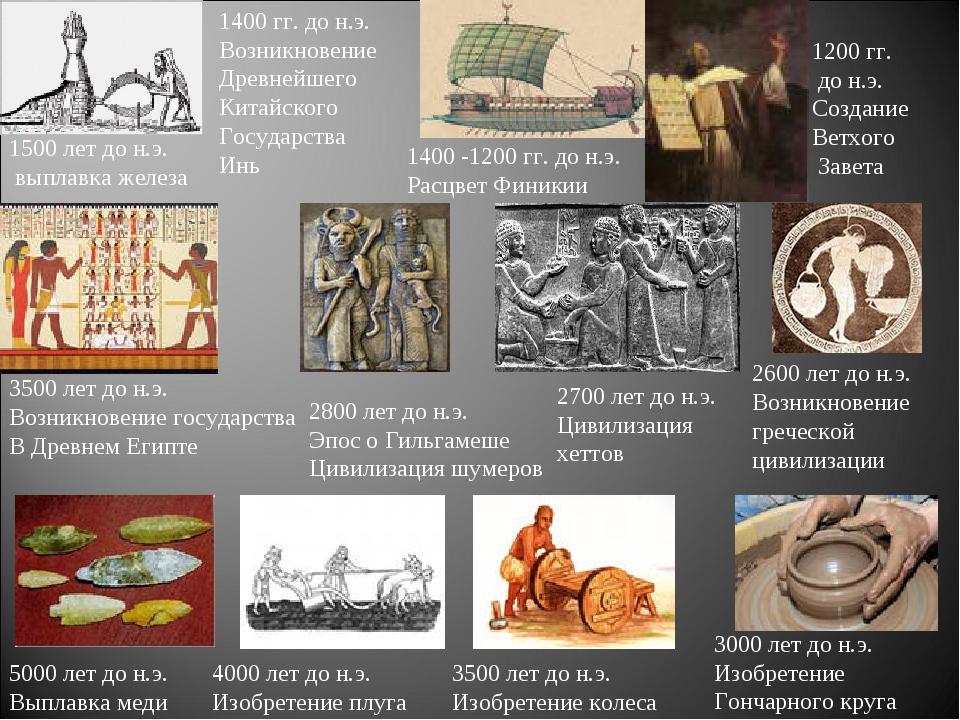 5000 лет до н.э. Выплавка меди 4000 лет до н.э. Изобретение плуга 3500 лет до...
