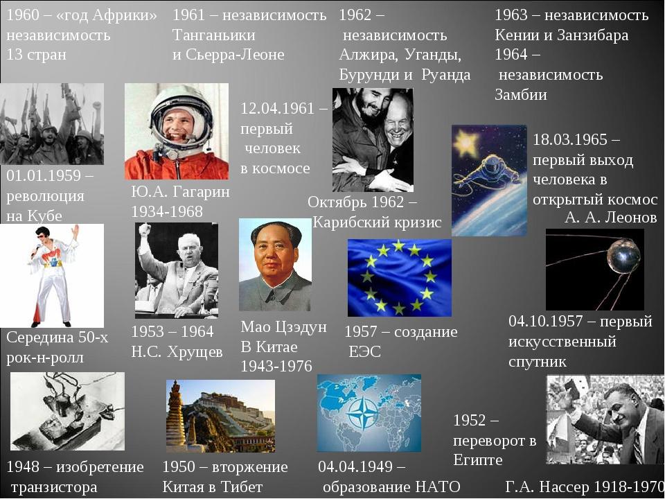 1948 – изобретение транзистора 04.04.1949 – образование НАТО 1953 – 1964 Н.С....