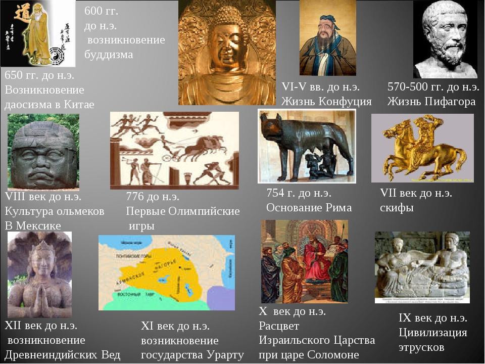 XII век до н.э. возникновение Древнеиндийских Вед XI век до н.э. возникновени...