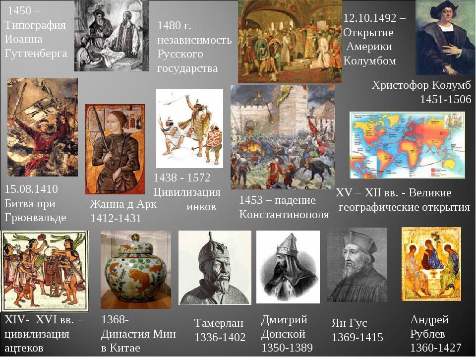 1368- Династия Мин в Китае XIV- XVI вв. – цивилизация ацтеков Тамерлан 1336-1...