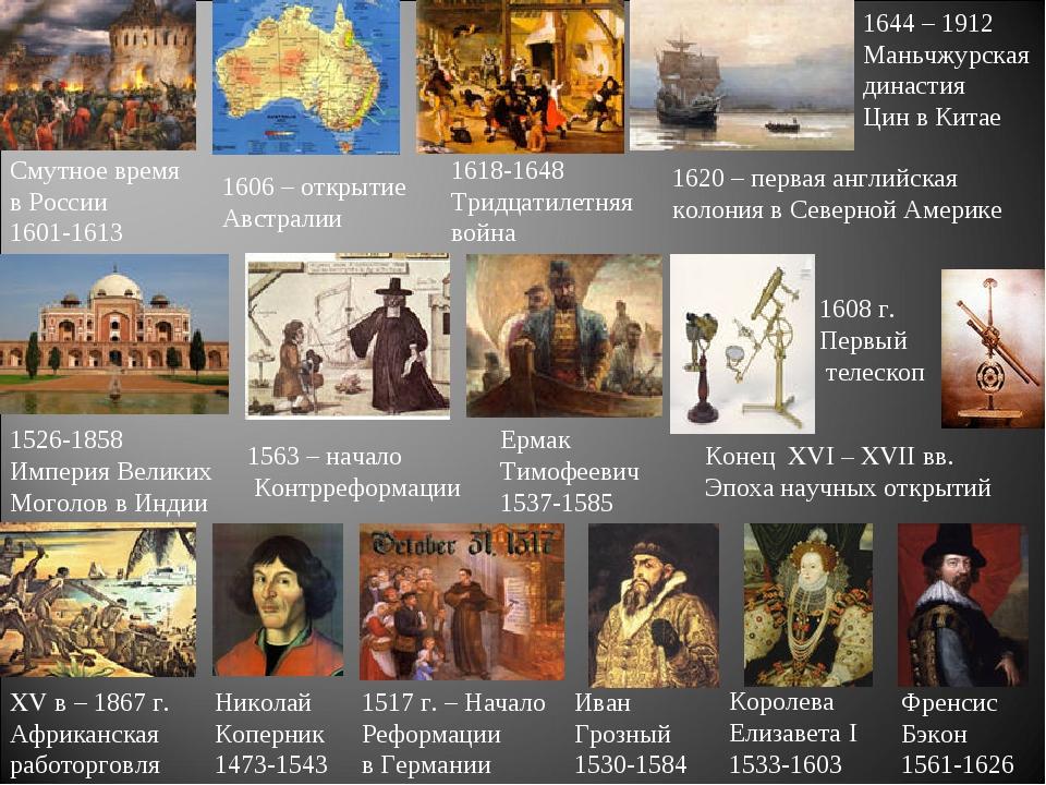 XV в – 1867 г. Африканская работорговля 1526-1858 Империя Великих Моголов в И...