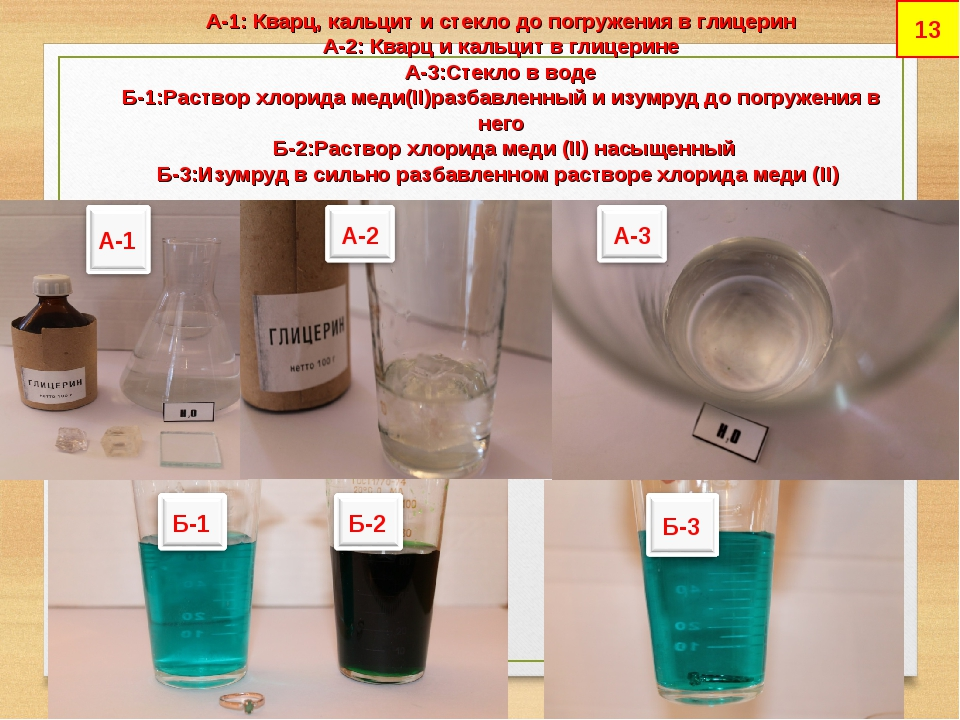 А-1: Кварц, кальцит и стекло до погружения в глицерин А-2: Кварц и кальцит в...