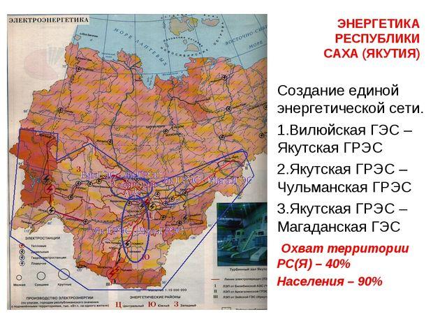 ЭНЕРГЕТИКА РЕСПУБЛИКИ САХА (ЯКУТИЯ) Создание единой энергетической сети. Вилю...
