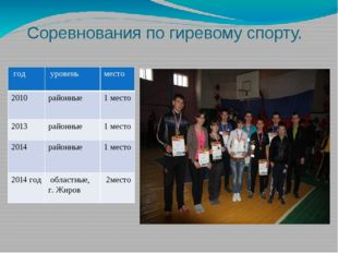 Соревнования по гиревому спорту. год уровень место 2010 районные 1 место 201
