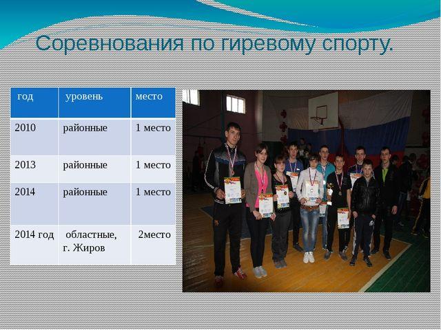 Соревнования по гиревому спорту. год уровень место 2010 районные 1 место 201...