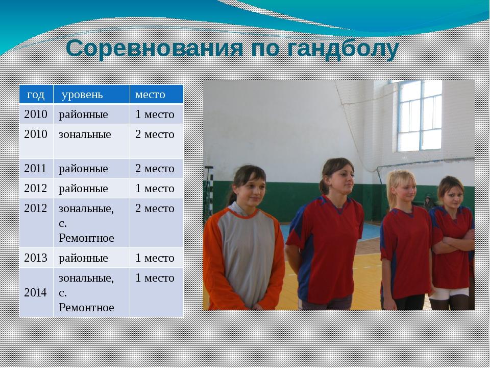 Соревнования по гандболу год уровень место 2010 районные 1 место 2010 зональ...