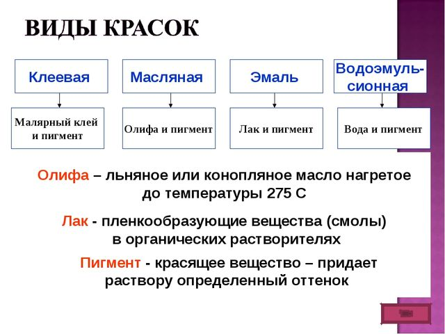Клеевая Масляная Эмаль Водоэмуль- сионная