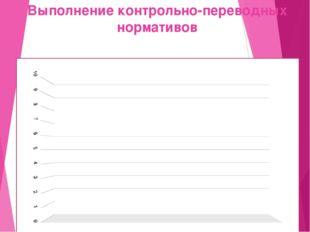 Выполнение контрольно-переводных нормативов