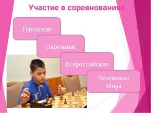 Участие в соревнованиях Городские Окружные Всероссийские Чемпионат Мира