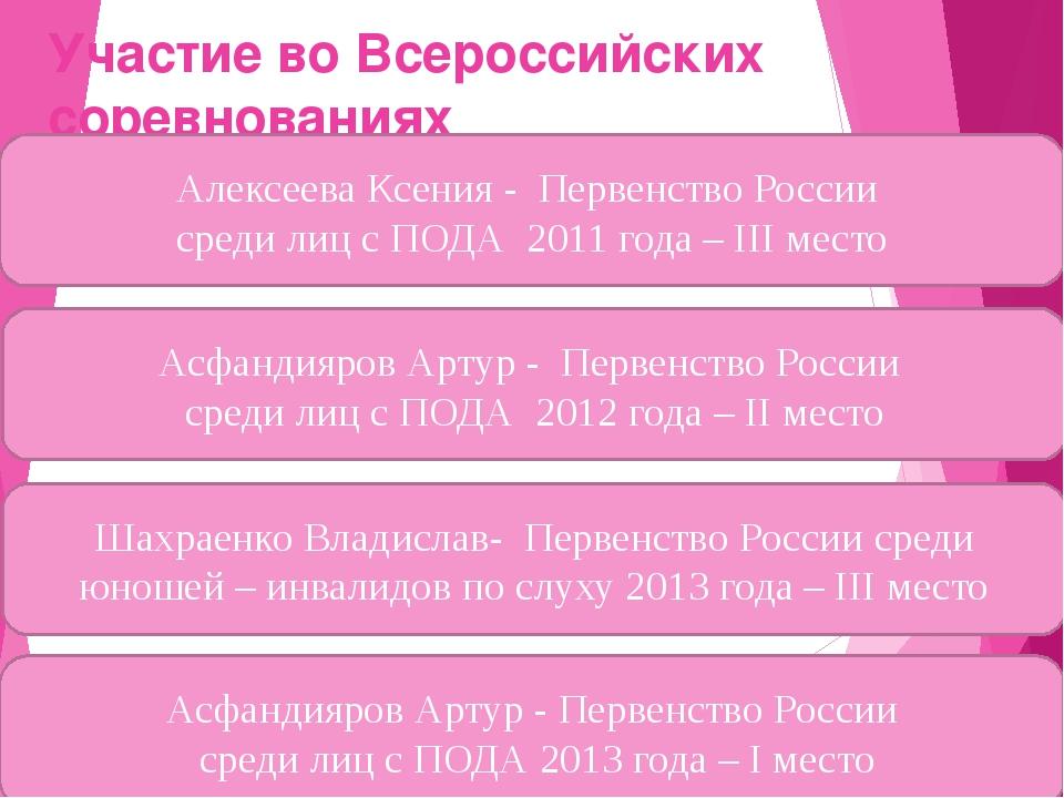 Участие во Всероссийских соревнованиях Алексеева Ксения - Первенство России с...