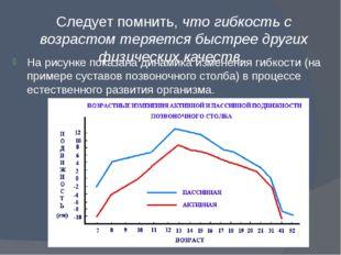 Следует помнить, что гибкость с возрастом теряется быстрее других физических