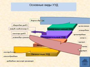 Проект решения педагогического совета: Принять к сведению информацию по ходу