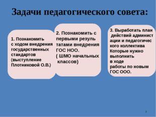 Задачи педагогического совета: 1. Познакомить с ходом внедрения государственн