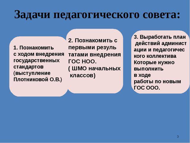 Задачи педагогического совета: 1. Познакомить с ходом внедрения государственн...