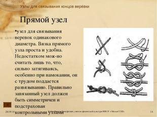 Прямой узел узел для связывания веревок одинакового диаметра. Вязка прямого у
