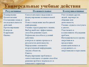 Универсальные учебные действия * Бабич Виктор Тимофеевич, учитель физической