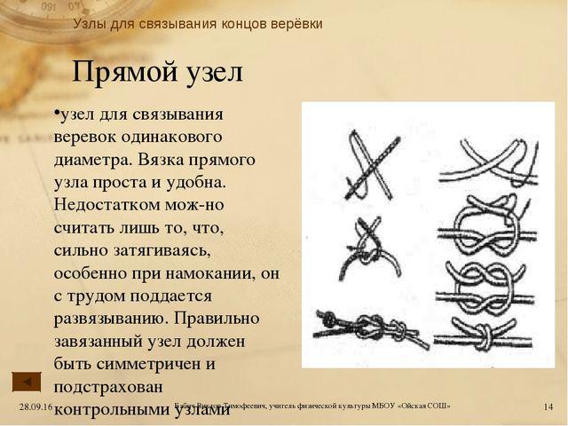 Прямой узел узел для связывания веревок одинакового диаметра. Вязка прямого у...