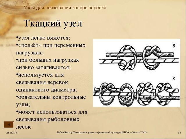 Ткацкий узел узел легко вяжется; «ползёт» при переменных нагрузках; при больш...