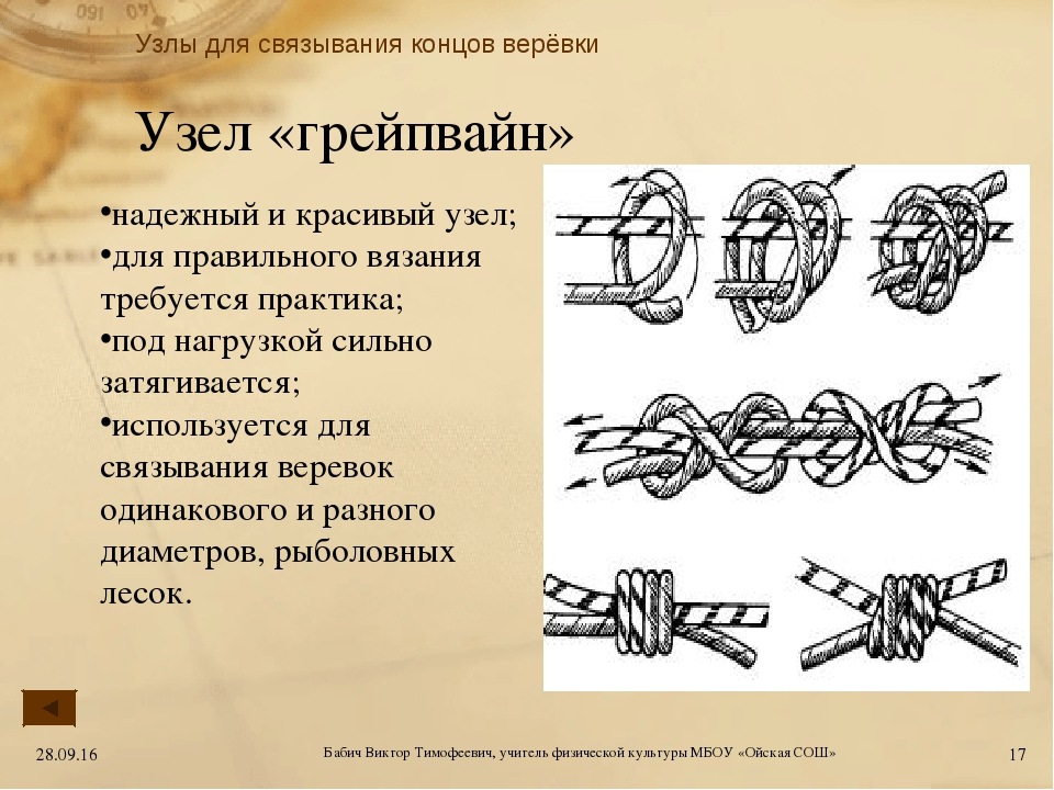 Узел «грейпвайн» надежный и красивый узел; для правильного вязания требуется...