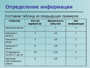 Определение информации Составим таблицу из предыдущих примеров: События Кол-