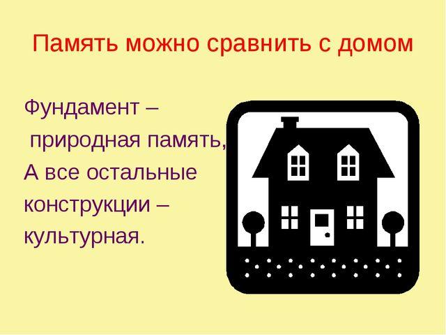 Память можно сравнить с домом Фундамент – природная память, А все остальные к...