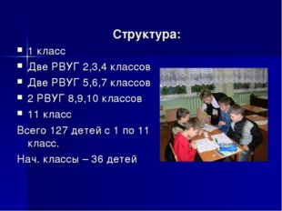 Структура: 1 класс Две РВУГ 2,3,4 классов Две РВУГ 5,6,7 классов 2 РВУГ 8,9,1