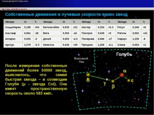 Собственные движения и лучевые скорости ярких звезд После измерения собственн