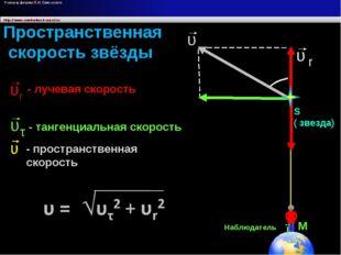 Пространственная скорость звёзды S ( звезда) Наблюдатель М φ - тангенциальная