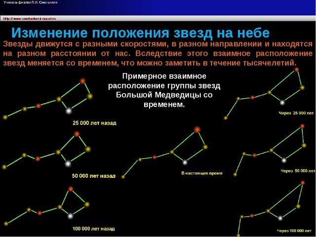 Изменение положения звезд на небе Звезды движутся с разными скоростями, в раз...