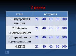 2 раунд темавопросы 1.Внутренняя энергия20406080100 2.Работа в термоди