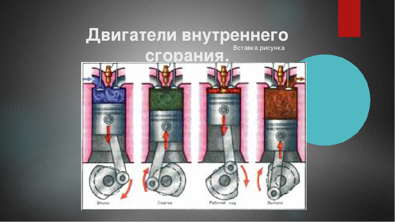 Двигатели внутреннего сгорания.