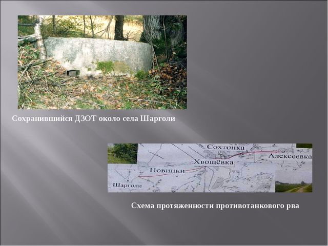 Сохранившийся ДЗОТ около села Шарголи Схема протяженности противотанкового рва