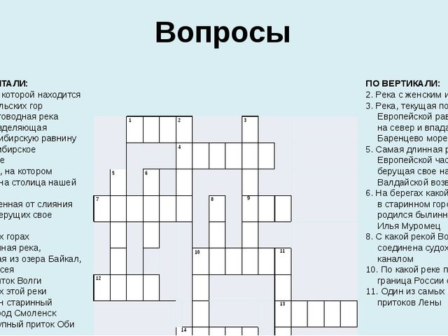 Вопросы ПО ГОРИЗОНТАЛИ: 1. Река, исток которой находится на юге Уральских гор...